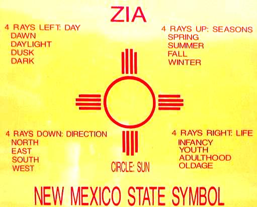 nmet_zia_symbol